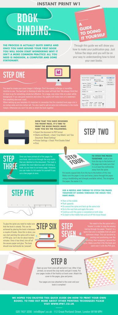 Bookbinding infographic