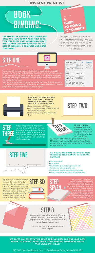 Bookbinding infographic