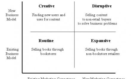 Reinvent Your Publishing Company for Sustained Growth By Brian Jud