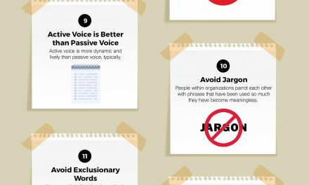 19 Actionable Writing Tips [Infographic]