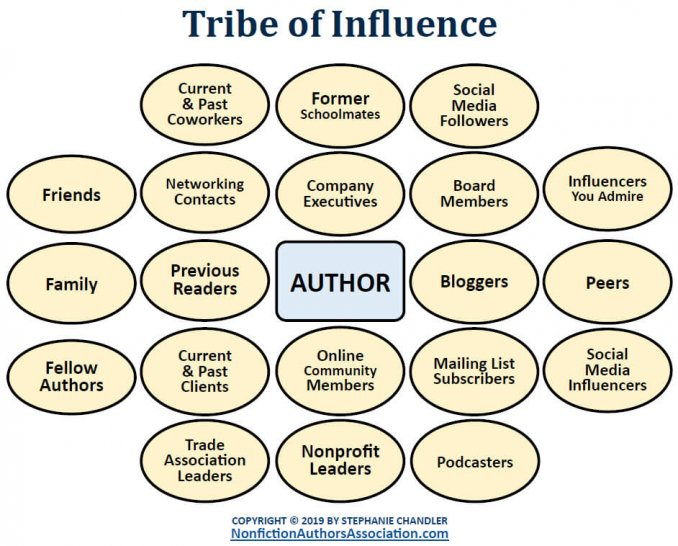 how to build your tribe of influence