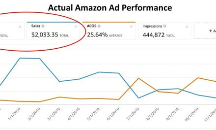 How to Create High-Performing Amazon Ads to Sell More Books